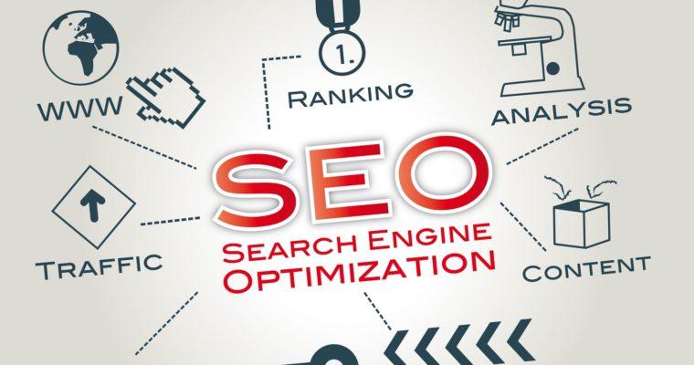 Как да подредим съдържанието на сайта за възможно най – доброто SEO